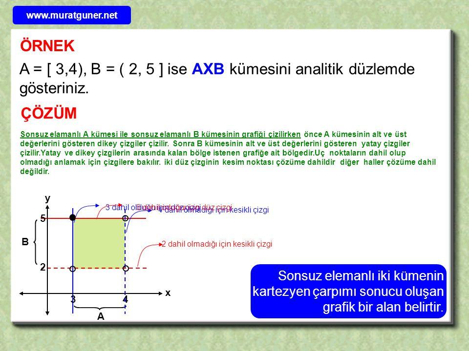 www.muratguner.net ÖRNEK. A = [ 3,4), B = ( 2, 5 ] ise AXB kümesini analitik düzlemde gösteriniz. ÇÖZÜM.